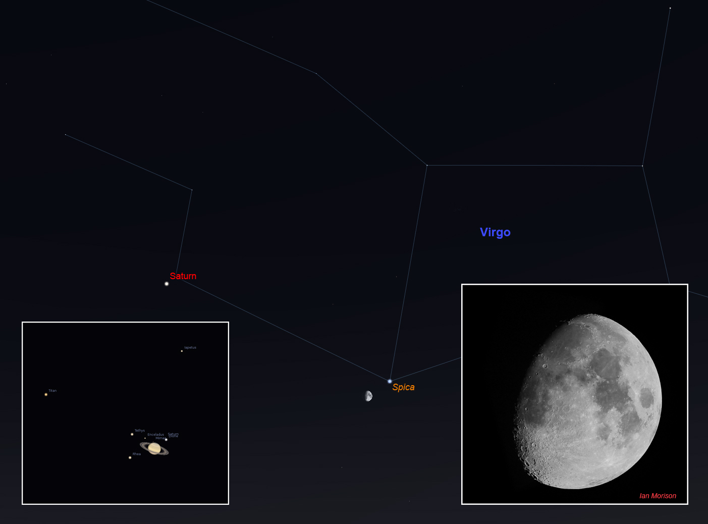Conjunction between moon and Spica on 18th with Saturn (thanks to Ian Morison of Jodrell Bank Centre for Astrophysics)